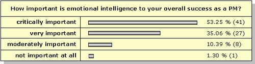 Allpm_survey_3